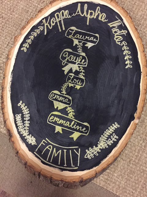 Make a custom family sign for your big/little gift!
